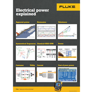 Electrical Work Resources